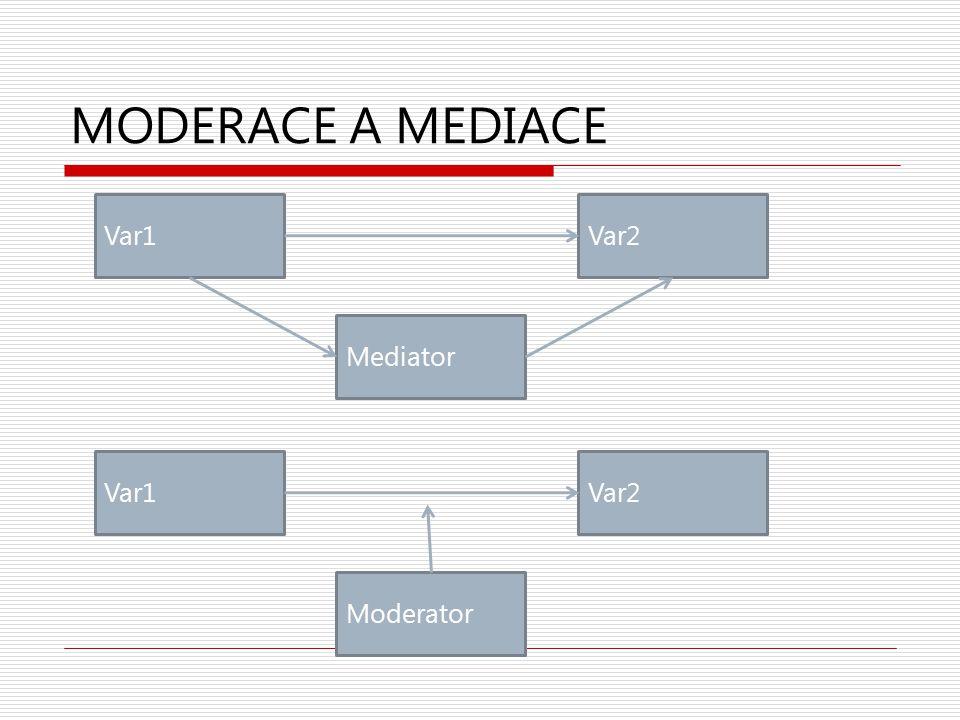 MODERACE A MEDIACE Var1 Var2 Mediator Var1 Var2 Moderator