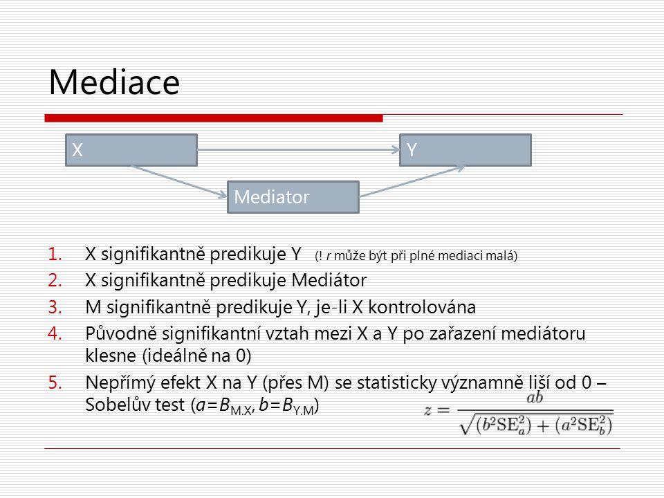 Mediace X. Y. Mediator. X signifikantně predikuje Y (! r může být při plné mediaci malá) X signifikantně predikuje Mediátor.