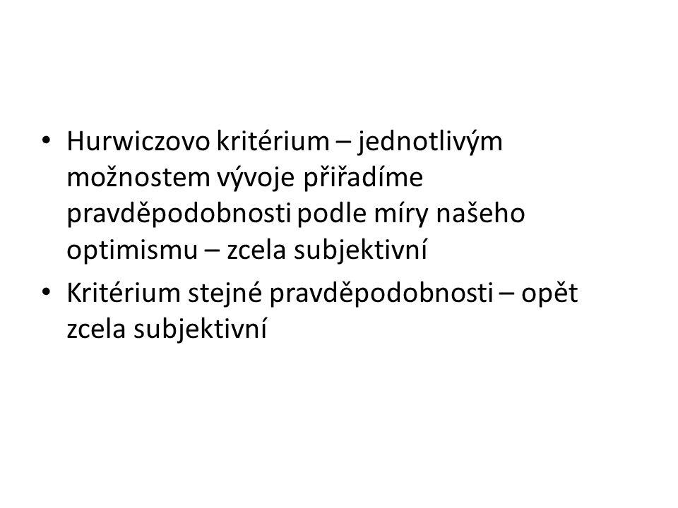Hurwiczovo kritérium – jednotlivým možnostem vývoje přiřadíme pravděpodobnosti podle míry našeho optimismu – zcela subjektivní