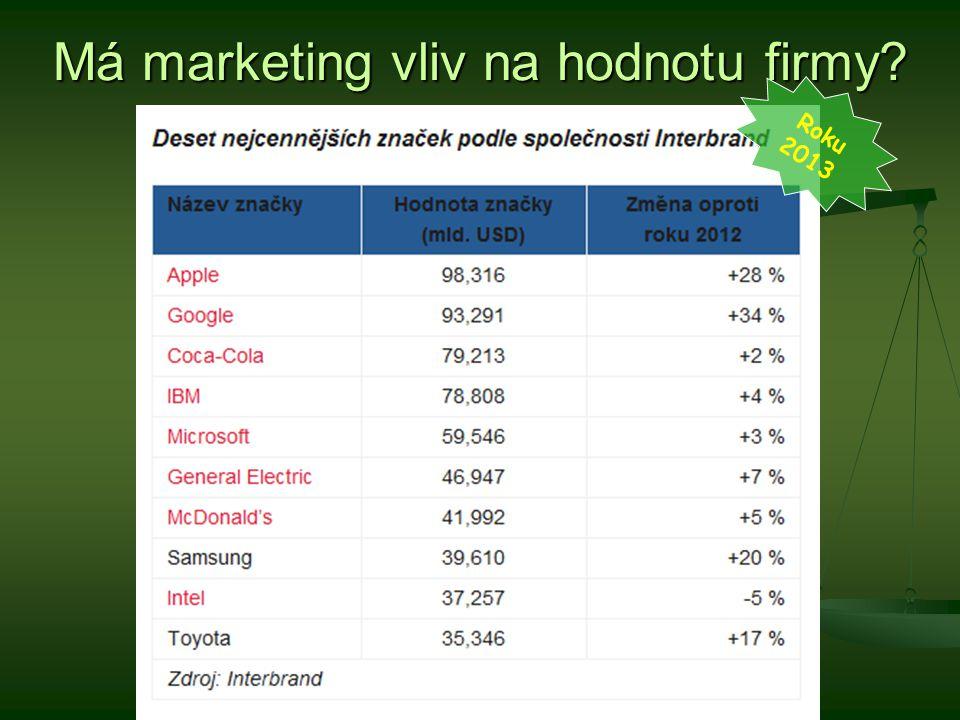 Má marketing vliv na hodnotu firmy