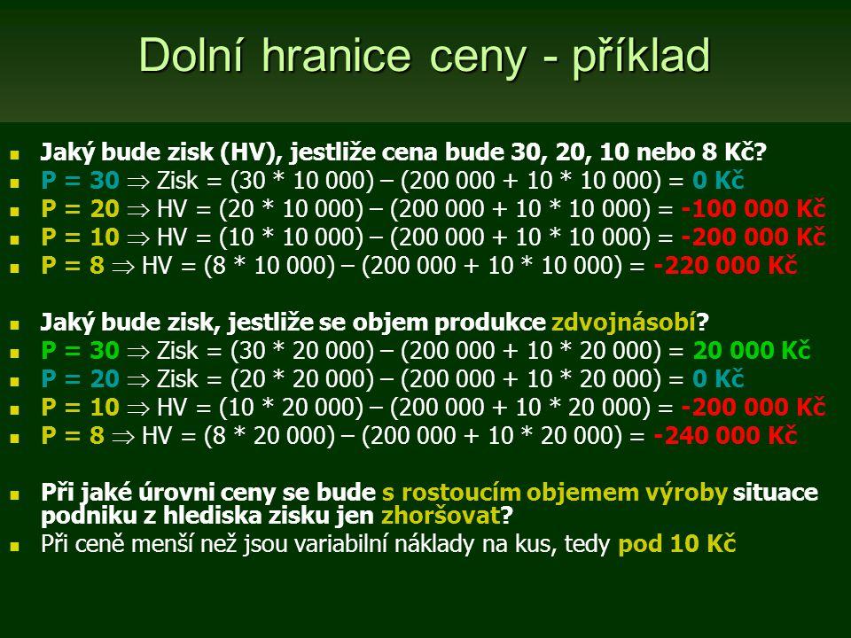 Dolní hranice ceny - příklad