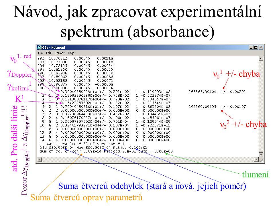 Návod, jak zpracovat experimentální spektrum (absorbance)