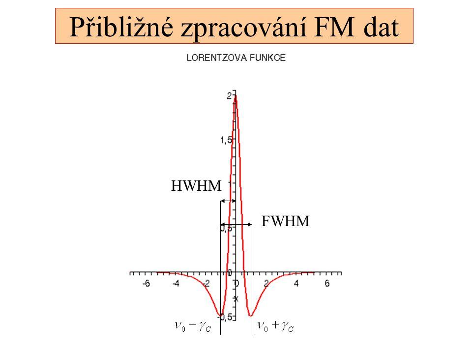 Přibližné zpracování FM dat