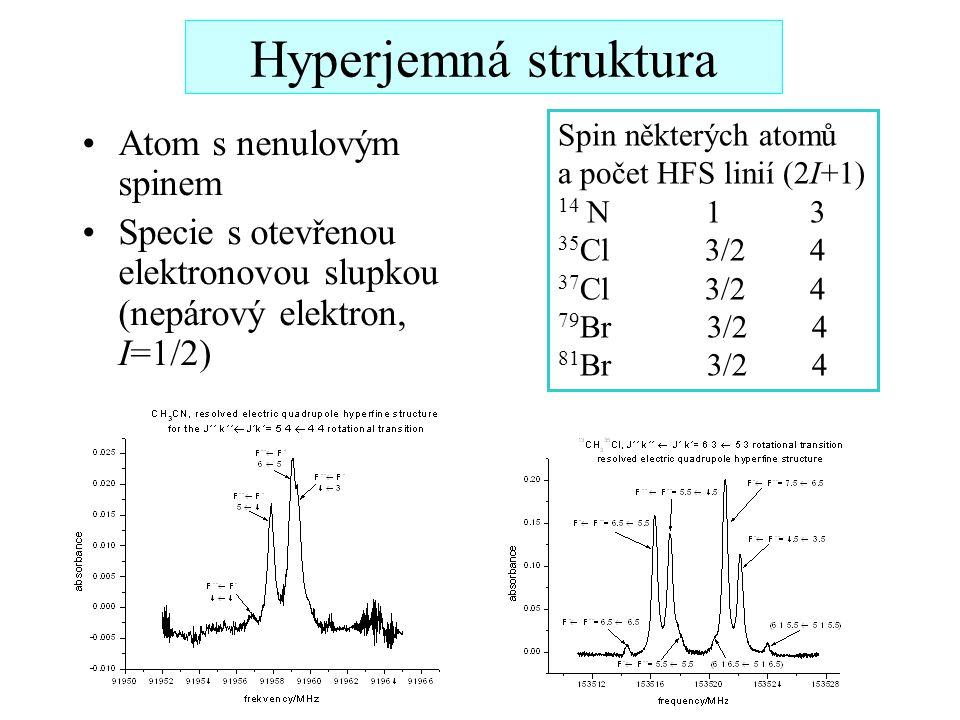 Hyperjemná struktura Atom s nenulovým spinem