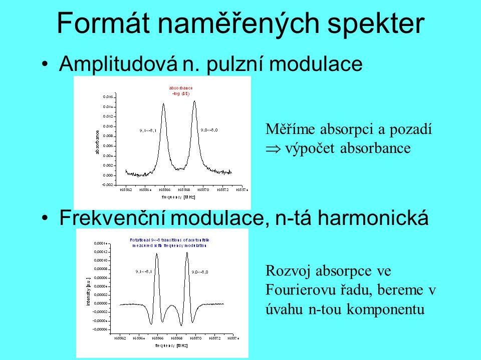 Formát naměřených spekter
