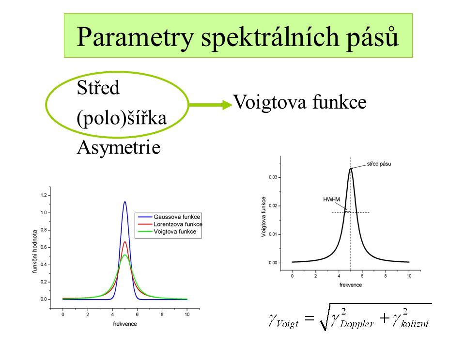 Parametry spektrálních pásů