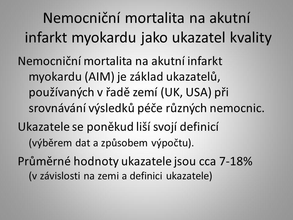 Nemocniční mortalita na akutní infarkt myokardu jako ukazatel kvality