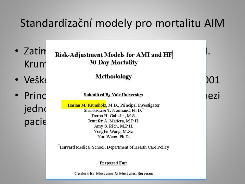 Standardizační modely pro mortalitu AIM