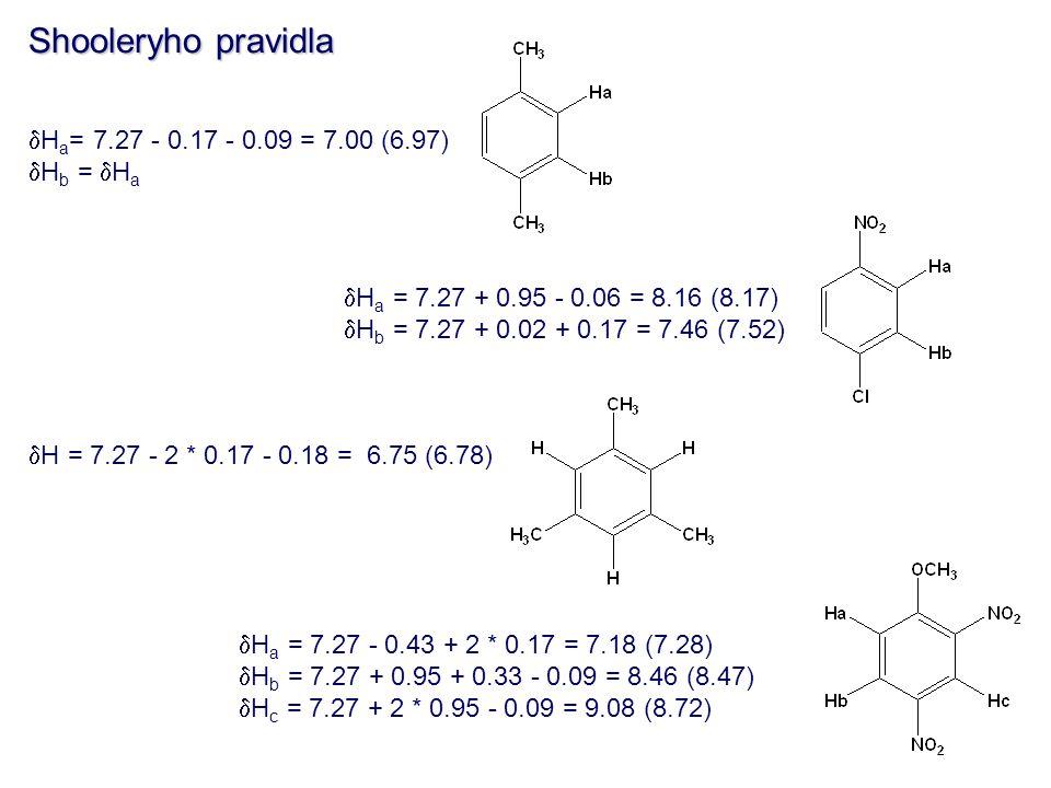 Shooleryho pravidla dHa= 7.27 - 0.17 - 0.09 = 7.00 (6.97) dHb = dHa