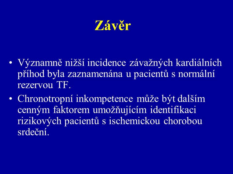 Závěr Významně nižší incidence závažných kardiálních příhod byla zaznamenána u pacientů s normální rezervou TF.