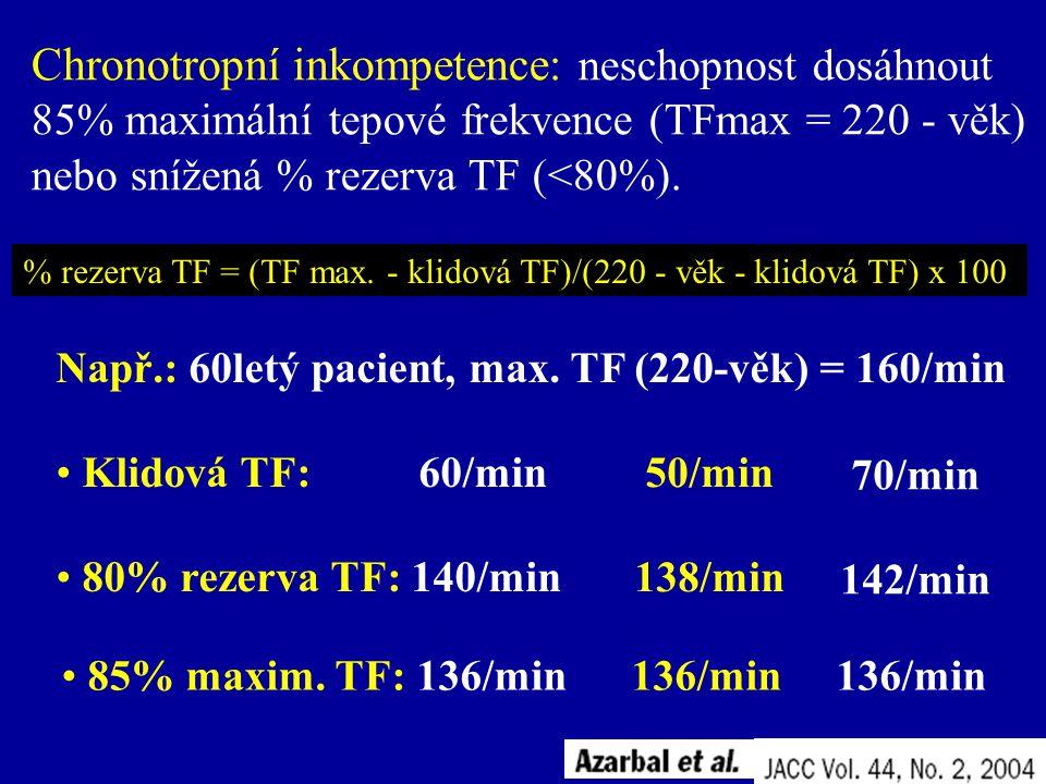 85% maxim. TF: 136/min 136/min 136/min
