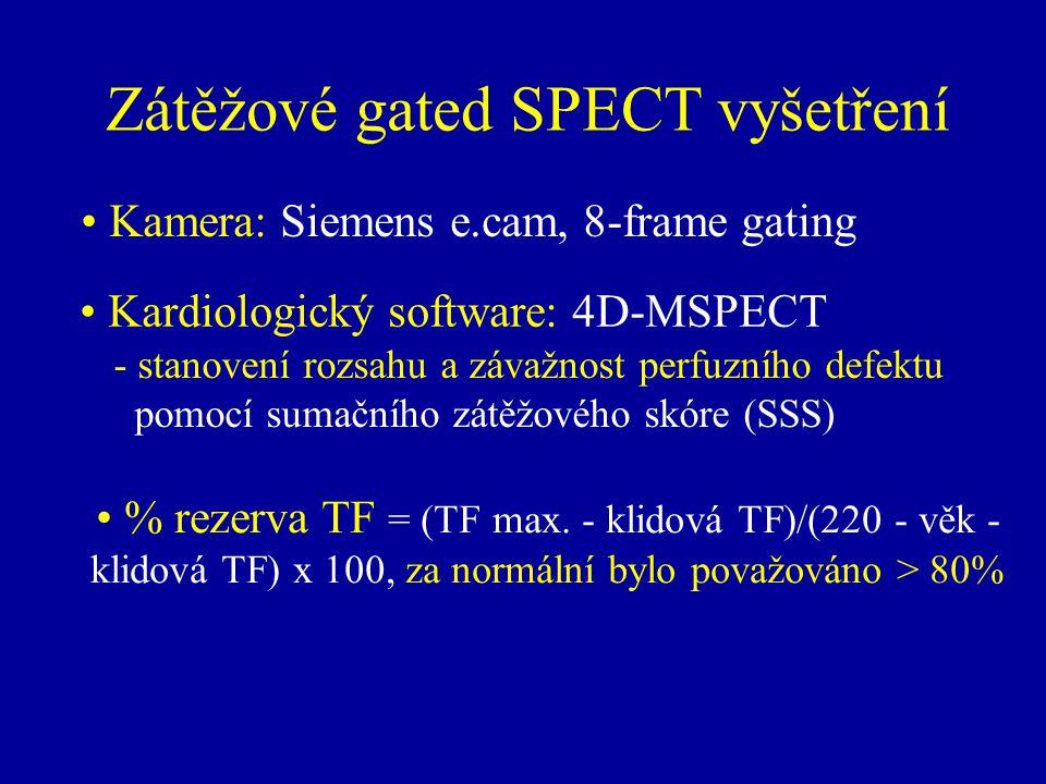 Zátěžové gated SPECT vyšetření