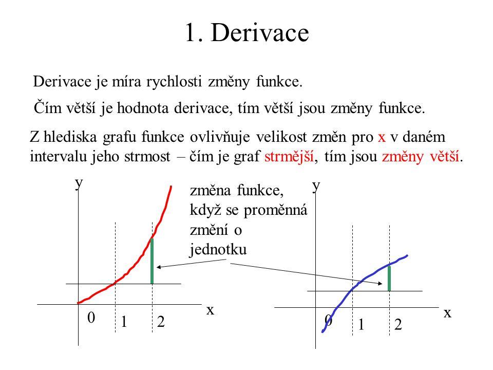 1. Derivace Derivace je míra rychlosti změny funkce.