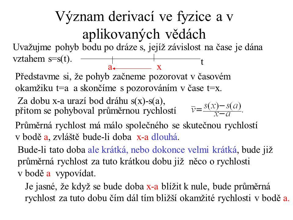 Význam derivací ve fyzice a v aplikovaných vědách