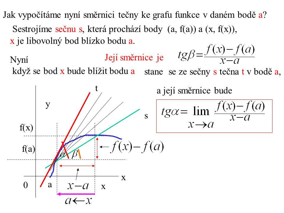 Jak vypočítáme nyní směrnici tečny ke grafu funkce v daném bodě a