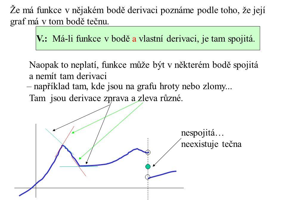 Že má funkce v nějakém bodě derivaci poznáme podle toho, že její