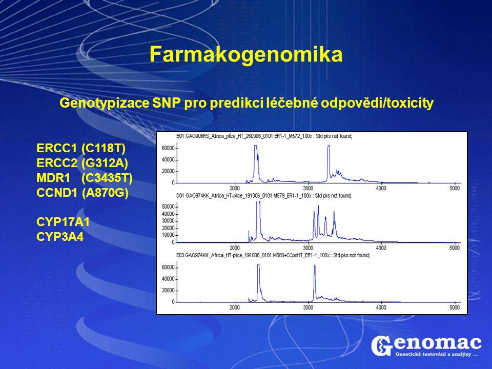 Genotypizace SNP pro predikci léčebné odpovědi/toxicity