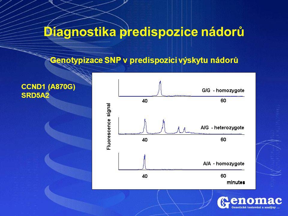 Diagnostika predispozice nádorů