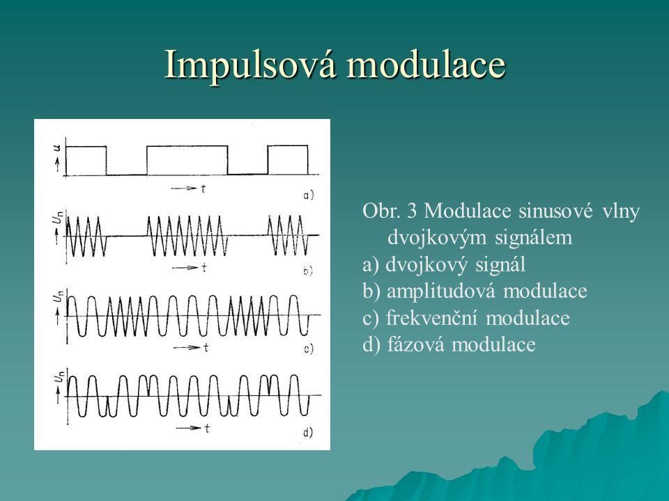 Impulsová modulace Obr. 3 Modulace sinusové vlny dvojkovým signálem