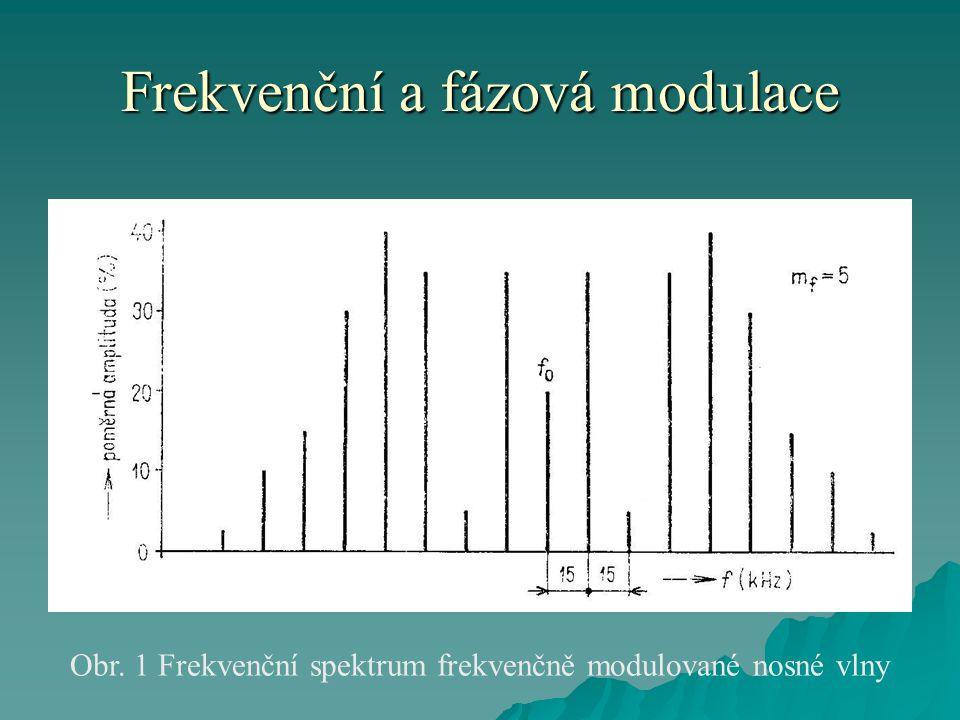 Frekvenční a fázová modulace