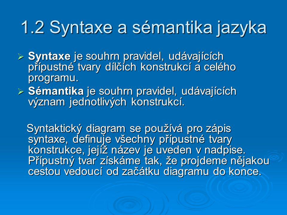 1.2 Syntaxe a sémantika jazyka