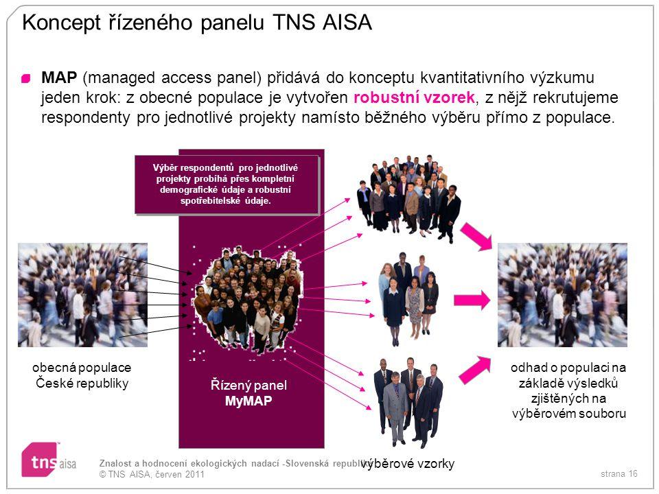Koncept řízeného panelu TNS AISA