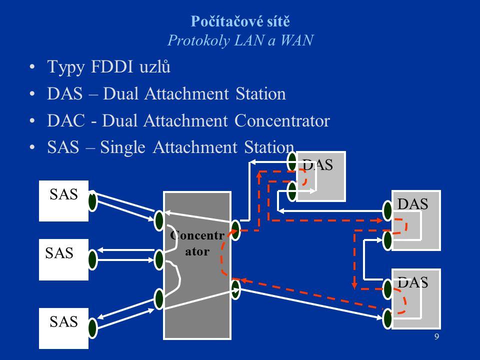 Počítačové sítě Protokoly LAN a WAN