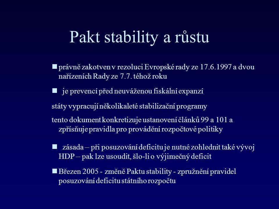 Pakt stability a růstu právně zakotven v rezoluci Evropské rady ze 17.6.1997 a dvou nařízeních Rady ze 7.7. téhož roku.