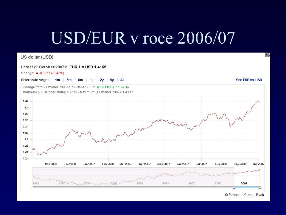 USD/EUR v roce 2006/07