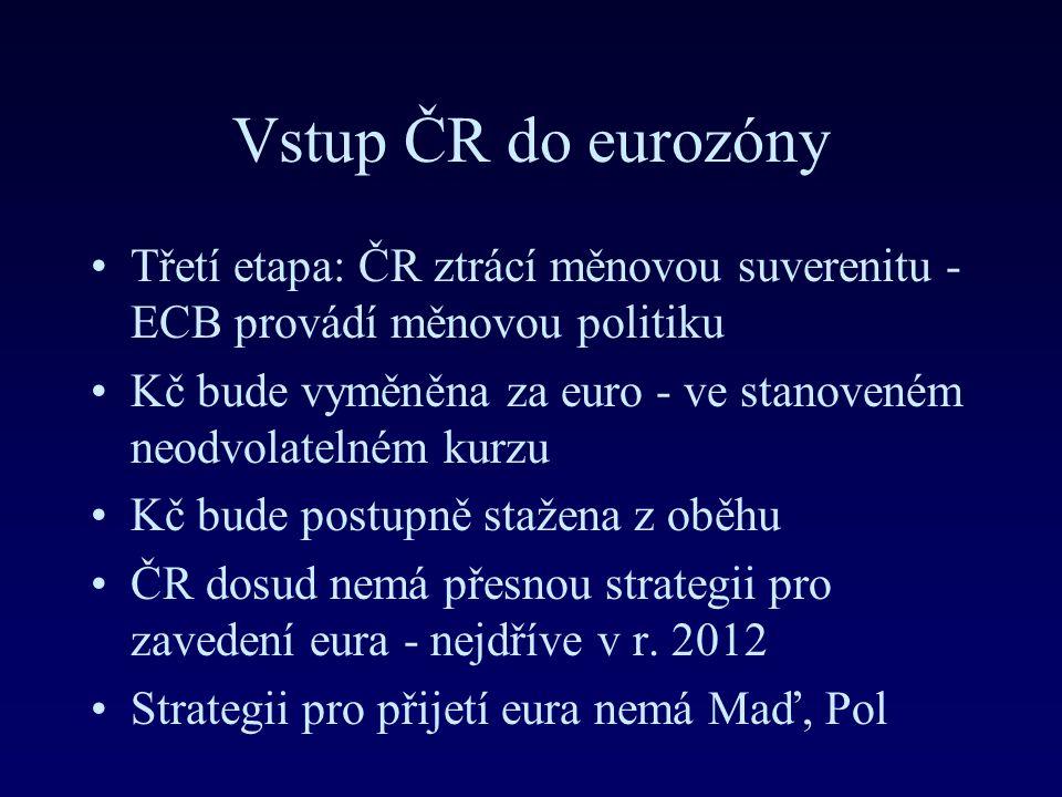 Vstup ČR do eurozóny Třetí etapa: ČR ztrácí měnovou suverenitu - ECB provádí měnovou politiku.