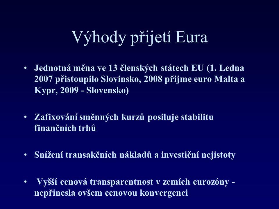 Výhody přijetí Eura Jednotná měna ve 13 členských státech EU (1. Ledna 2007 přistoupilo Slovinsko, 2008 přijme euro Malta a Kypr, 2009 - Slovensko)