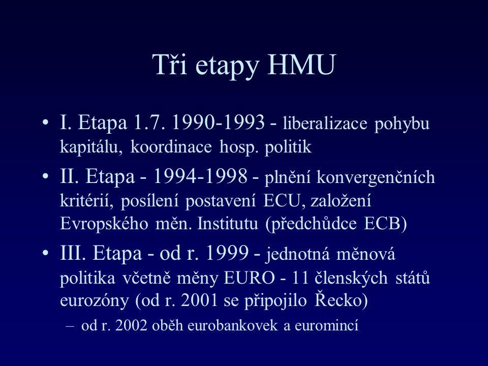 Tři etapy HMU I. Etapa 1.7. 1990-1993 - liberalizace pohybu kapitálu, koordinace hosp. politik.
