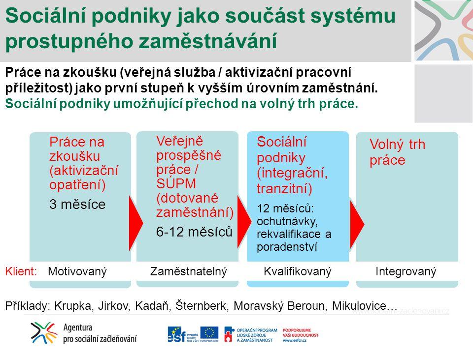 Sociální podniky jako součást systému prostupného zaměstnávání
