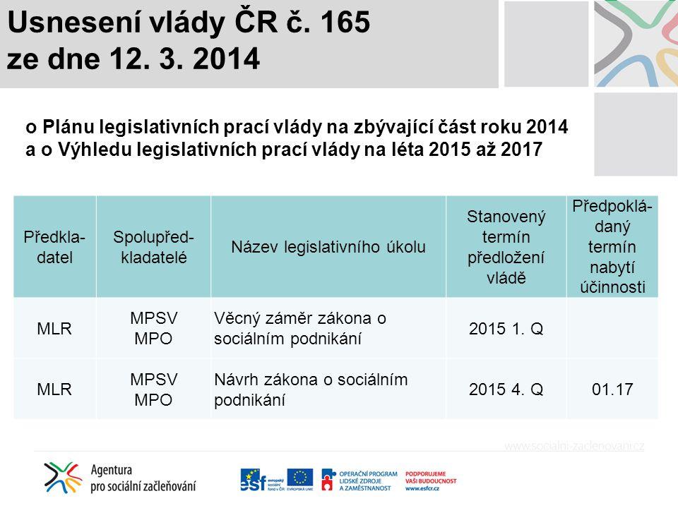 Usnesení vlády ČR č. 165 ze dne 12. 3. 2014