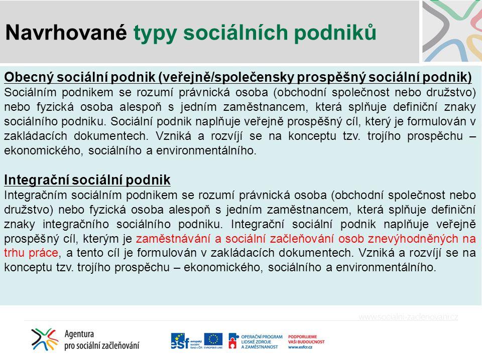 Navrhované typy sociálních podniků