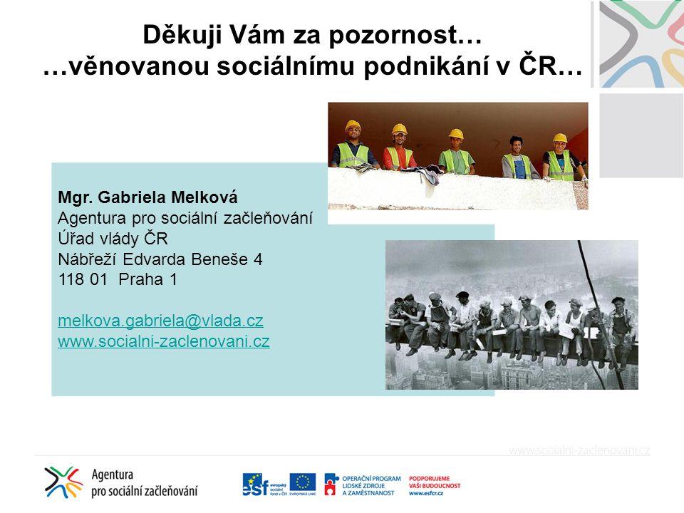 Děkuji Vám za pozornost… …věnovanou sociálnímu podnikání v ČR…