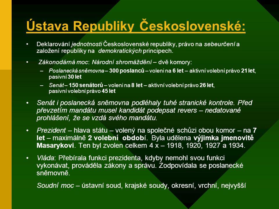 Ústava Republiky Československé: