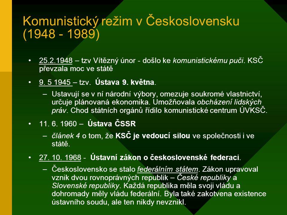Komunistický režim v Československu (1948 - 1989)