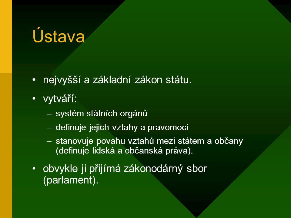 Ústava nejvyšší a základní zákon státu. vytváří: