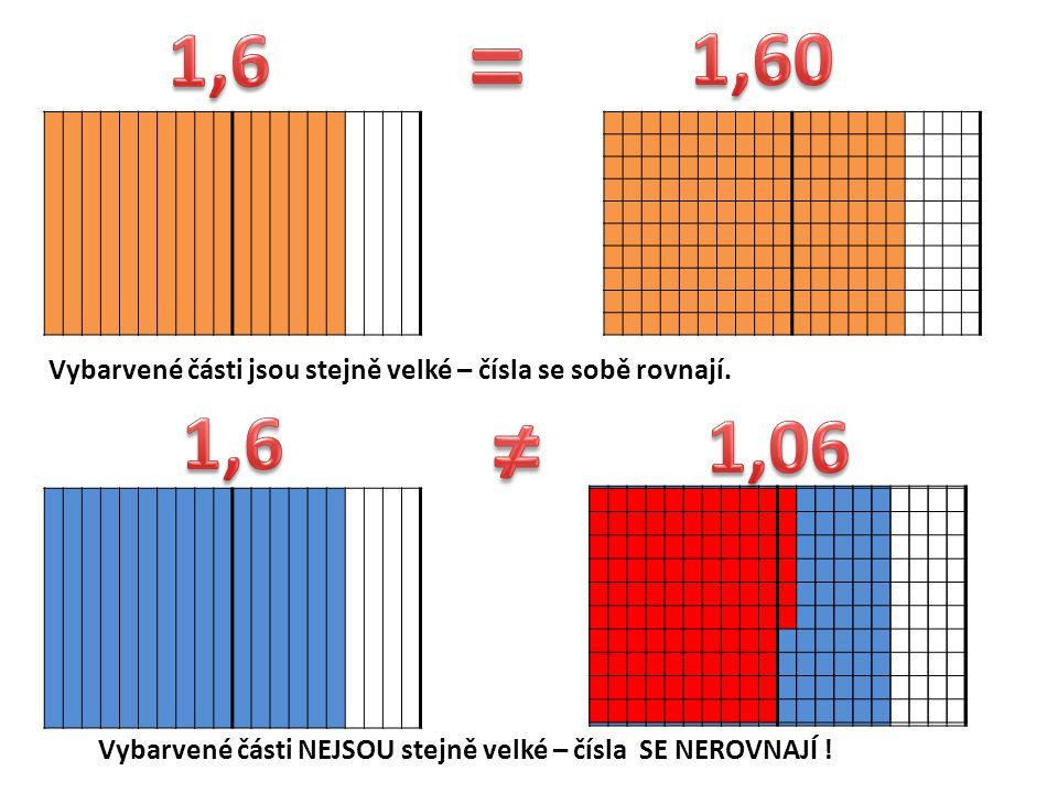 = 1,6. 1,60. Vybarvené části jsou stejně velké – čísla se sobě rovnají. ≠ 1,6. 1,06.