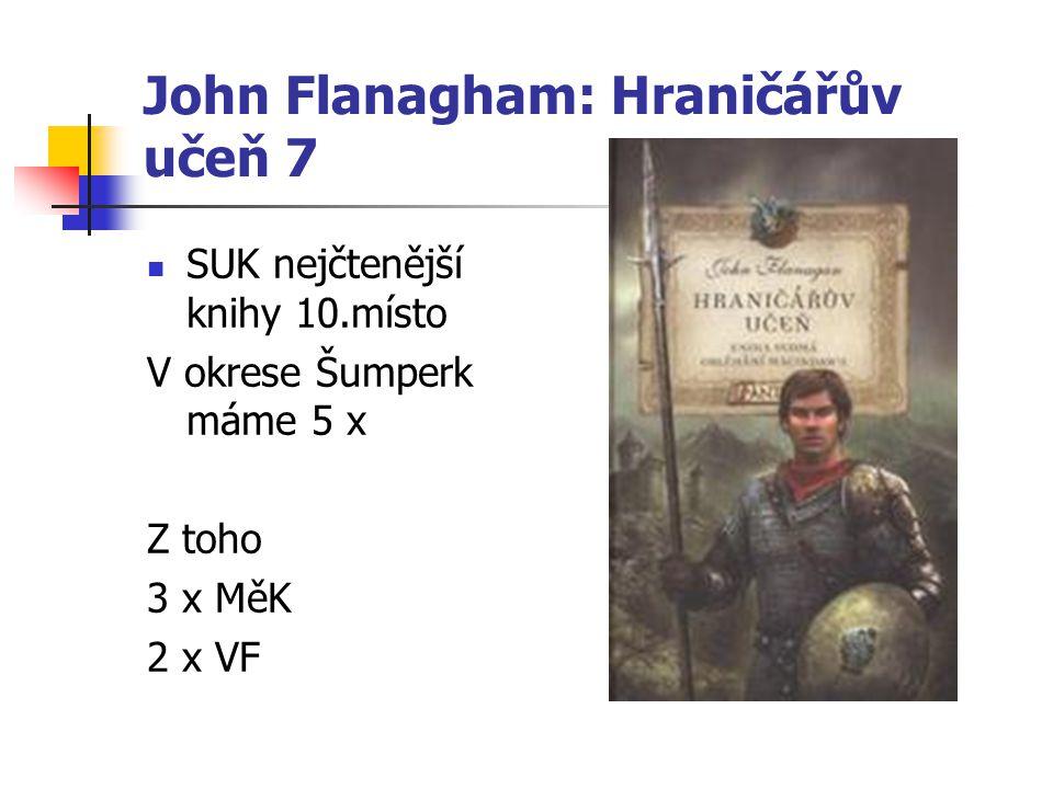 John Flanagham: Hraničářův učeň 7
