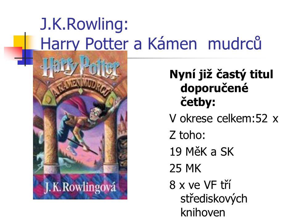 J.K.Rowling: Harry Potter a Kámen mudrců