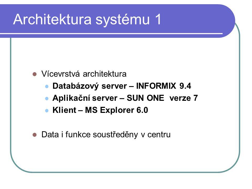 Architektura systému 1 Vícevrstvá architektura