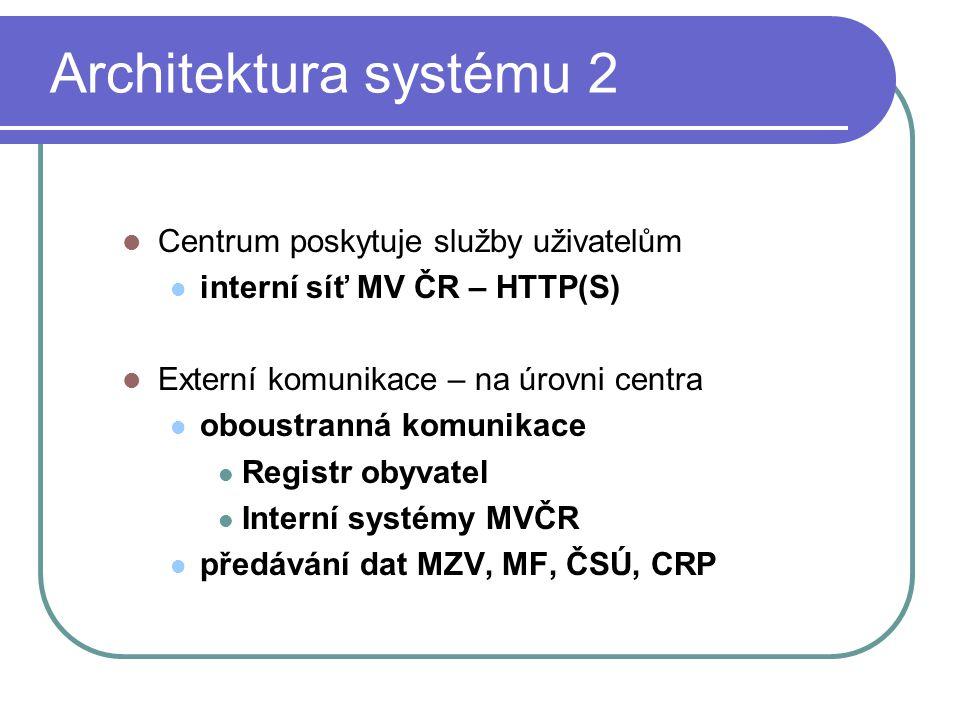 Architektura systému 2 Centrum poskytuje služby uživatelům