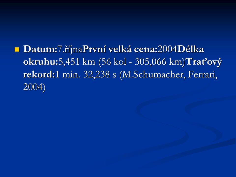 Datum:7.říjnaPrvní velká cena:2004Délka okruhu:5,451 km (56 kol - 305,066 km)Traťový rekord:1 min.