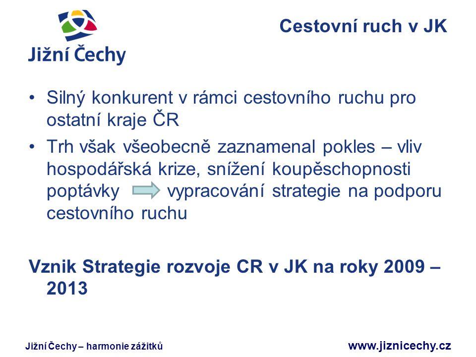 Cestovní ruch v JK Silný konkurent v rámci cestovního ruchu pro ostatní kraje ČR.