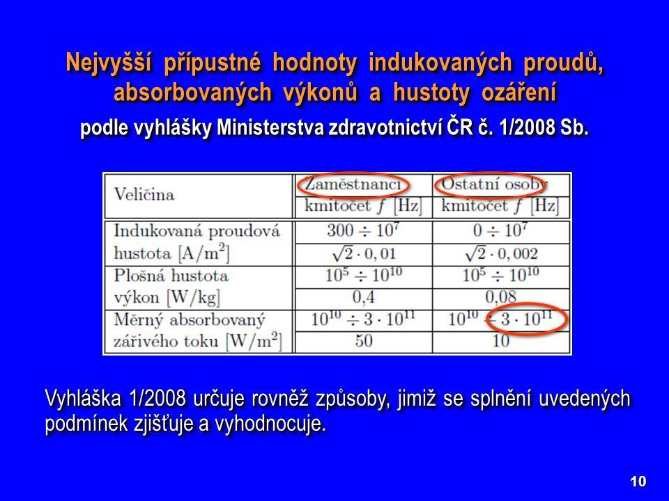 podle vyhlášky Ministerstva zdravotnictví ČR č. 1/2008 Sb.