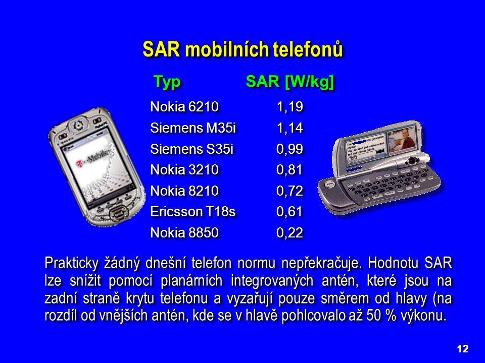 SAR mobilních telefonů