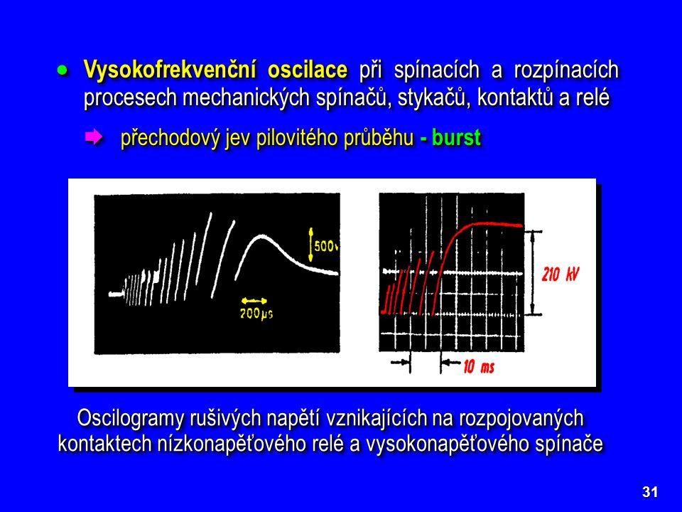 Vysokofrekvenční oscilace při spínacích a rozpínacích procesech mechanických spínačů, stykačů, kontaktů a relé