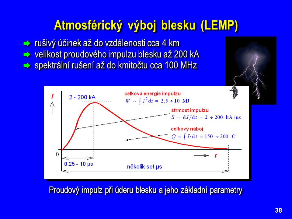 Atmosférický výboj blesku (LEMP)
